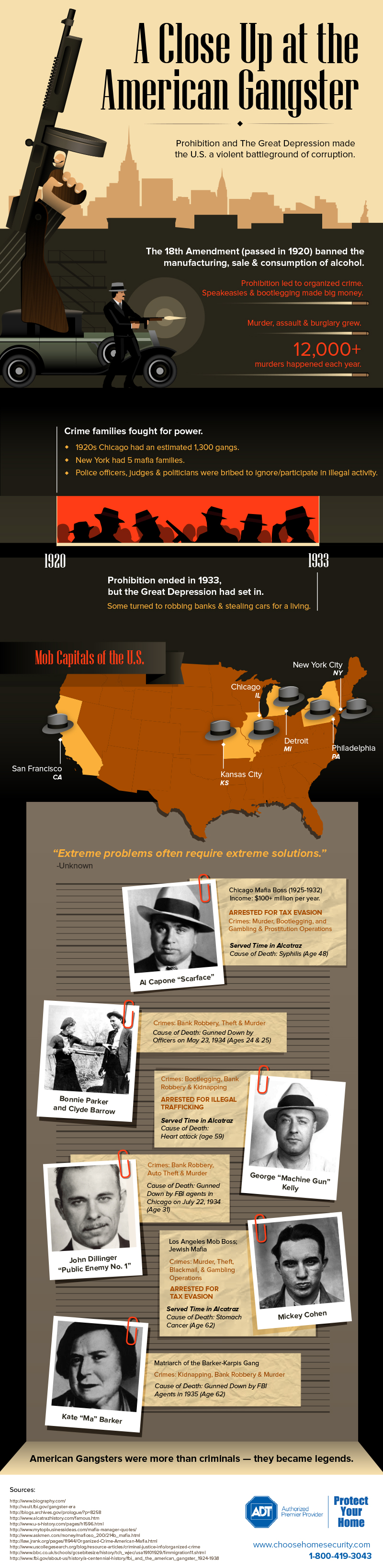 American Gangster Infographic