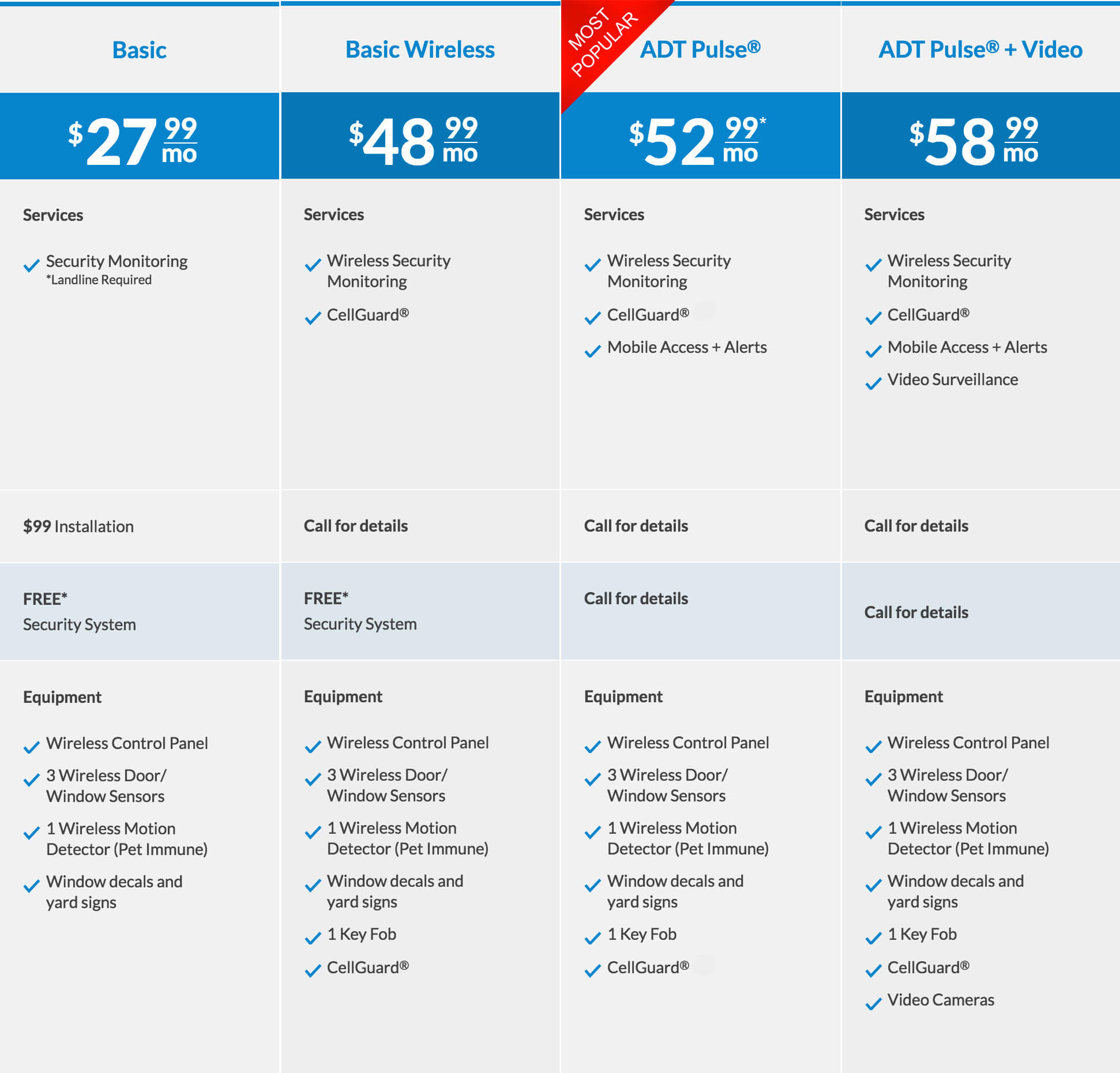 ADT Packages & Prices